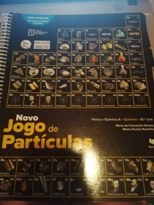 Jogo das Partículas- Manual de argolas 10 ano